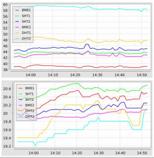 IOT-sensor-compare.png